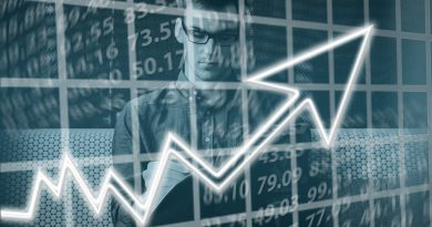 typy inwestorów giełdowych
